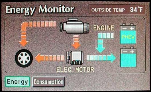 PHEV Engine Motor Drive Charge